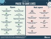 COVID-19 Pause to Save Lives